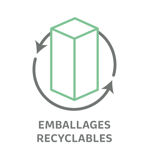 emballage recyclables